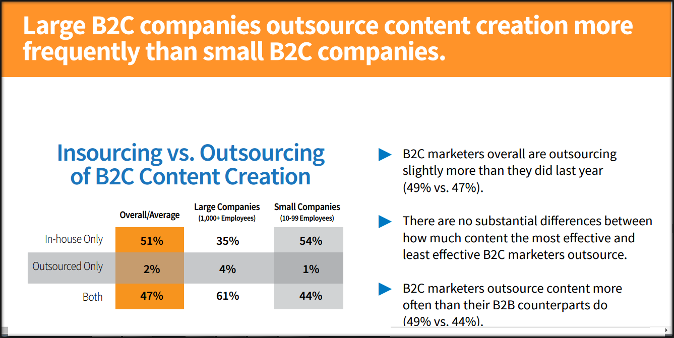 business to business market b2b marketing essay We know that 93% of b2b marketers were using content marketing in 2014  a 89% open rate, and ultimately $49 million in closed business.